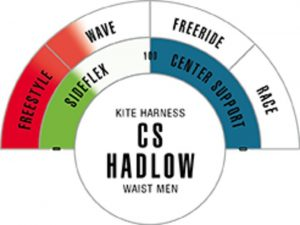 ION CS Hadlow 2018 Kite Waist Harness