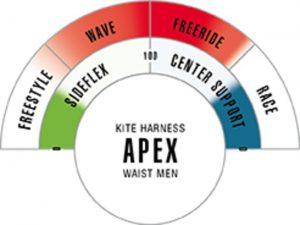 ION Apex 2018 Kite Waist Harness